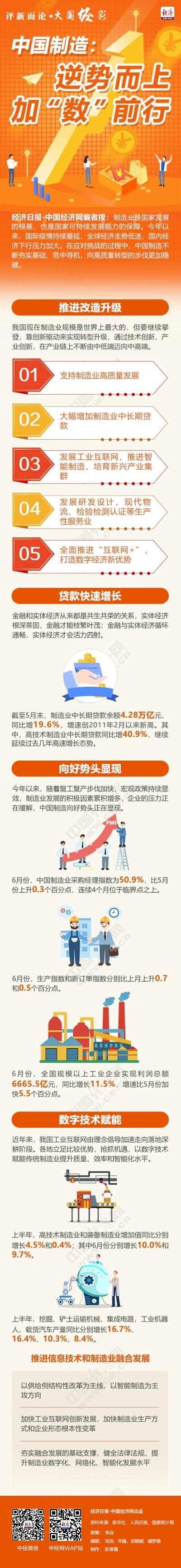 """【评新而论·大国经彩】一图看懂丨中国制造:逆势而上 加""""数""""前行"""