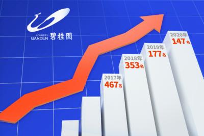 碧桂园位列《财富》世界500强147位 居全球房企首位