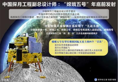"""中国探月工程副总设计师:""""嫦娥五号""""年底前发射"""