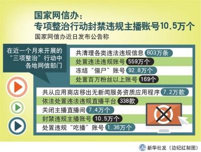 国家网信办:专项整治行动封禁违规主播账号10.5万个
