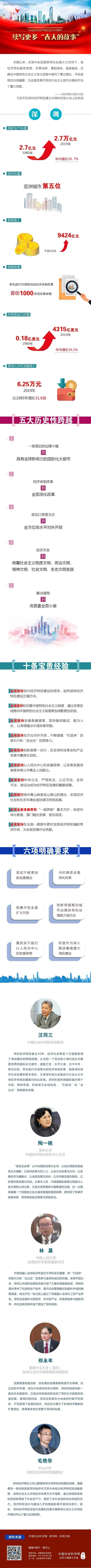 """【经济特区40年@治理现代化】续写更多""""春天的故事"""""""