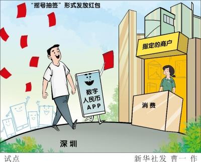 深圳试点数字人民币 发放1000万元红包
