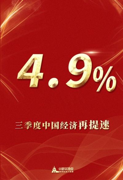 三季度中国经济增速加快至4.9%