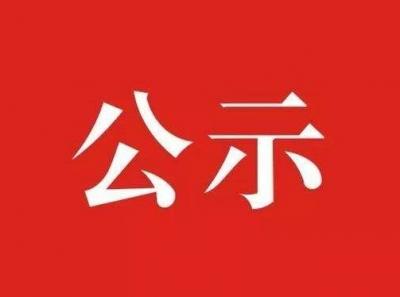 """江苏省群众文化""""百千万""""工程第二批候选名单和首批复核保留名单公示"""