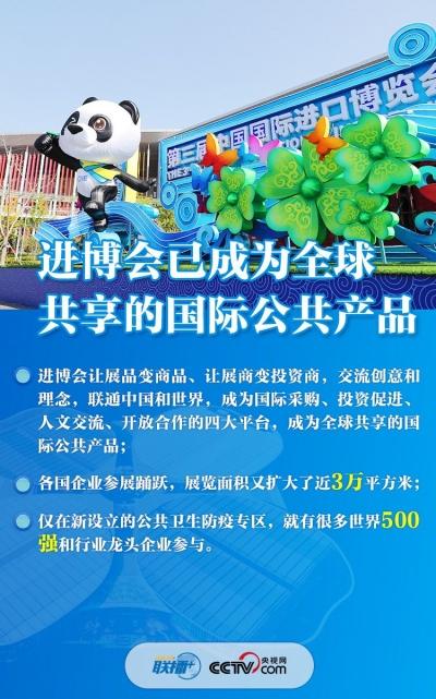 联播+   数字看进博 四张海报感受中国开放态度