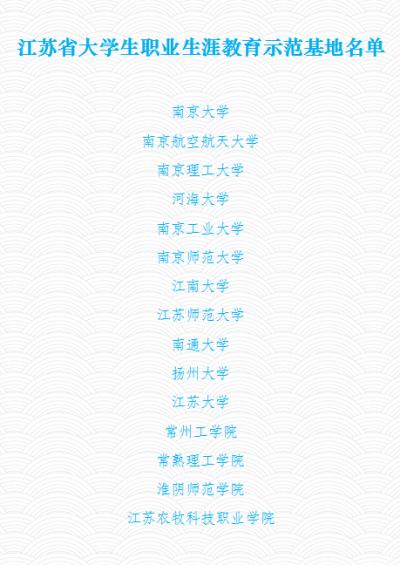 首批江苏省大学生职业生涯教育示范基地公布