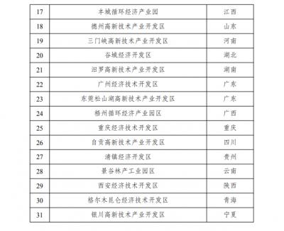 国家绿色产业示范基地名单公示,江苏3个基地名列其中