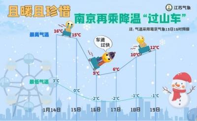 """气温再乘""""过山车""""!16日降温幅度可达8-10℃"""