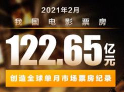 国家发改委:2月份中国电影票房122.65亿元 创全球单月单市场票房纪录