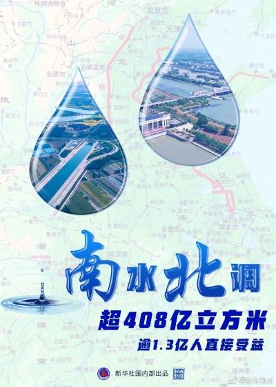 南水北調:調水超408億立方米 逾1.3億人直接受益