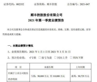 順豐控股新業務投入拖累業績:預計一季度凈虧損9億-11億 開盤罕見跌停