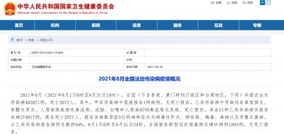 国家卫健委:8月全国共报告法定传染病482071例 死亡2077人