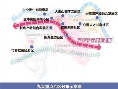 """从""""一体两翼""""到""""九大重点片区"""" 镇江因地制宜谋划未来发展"""